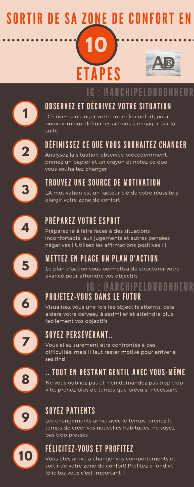 10 etapes pour sortir de sa zone de confort